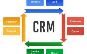 CRM – giải pháp và triển khai