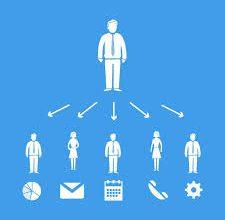Kinh nghiệm quản lý nhân viên và giao việc – Nguyễn Hiệp
